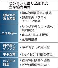 日・サウジ協力案件.jpg